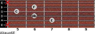 Abaug6/E for guitar on frets x, 7, 6, 5, 6, x