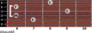Abaug6/E for guitar on frets x, 7, 6, 9, 6, 8