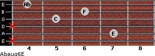 Abaug6/E for guitar on frets x, 7, x, 5, 6, 4