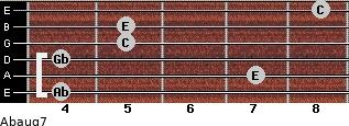 Abaug7 for guitar on frets 4, 7, 4, 5, 5, 8