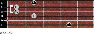 Abaug7 for guitar on frets 4, x, 2, 1, 1, 2