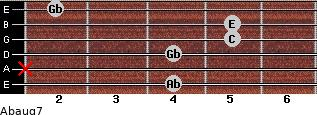 Abaug7 for guitar on frets 4, x, 4, 5, 5, 2