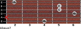 Abaug7 for guitar on frets 4, x, 6, 5, 5, 2