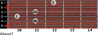 Abaug7 for guitar on frets x, 11, 10, 11, x, 12