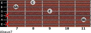 Abaug7 for guitar on frets x, 11, x, 9, 7, 8