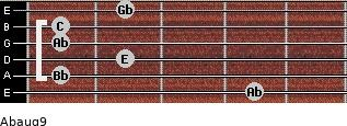 Abaug9 for guitar on frets 4, 1, 2, 1, 1, 2