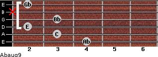 Abaug9 for guitar on frets 4, 3, 2, 3, x, 2