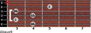 Abaug9 for guitar on frets 4, 3, 4, 3, 5, x