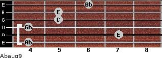Abaug9 for guitar on frets 4, 7, 4, 5, 5, 6