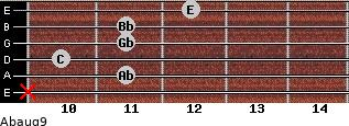 Abaug9 for guitar on frets x, 11, 10, 11, 11, 12