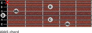 Ab(b5) for guitar on frets 4, 3, 0, 1, 3, x