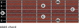 Ab(b5) for guitar on frets 4, 3, 0, 5, 3, 4