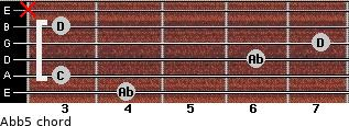 Ab(b5) for guitar on frets 4, 3, 6, 7, 3, x