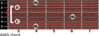 Ab(b5) for guitar on frets 4, 3, 6, x, 3, 4