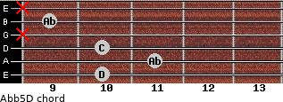 Ab(b5)/D for guitar on frets 10, 11, 10, x, 9, x