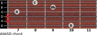 Ab(b5)/D for guitar on frets 10, x, x, 7, 9, 8