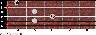 Ab(b5)/D for guitar on frets x, 5, 6, 5, x, 4