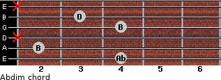 Abdim for guitar on frets 4, 2, x, 4, 3, x