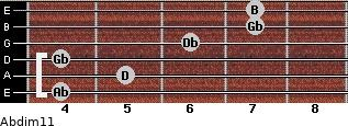 Abdim11 for guitar on frets 4, 5, 4, 6, 7, 7