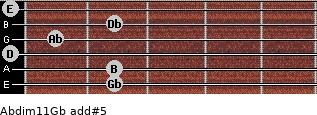 Abdim11/Gb add(#5) guitar chord
