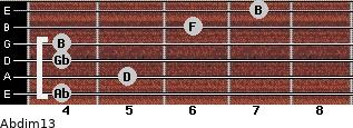 Abdim13 for guitar on frets 4, 5, 4, 4, 6, 7