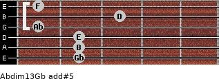 Abdim13/Gb add(#5) guitar chord