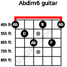 Abdim6 for guitar on frets 4, 5, 6, 4, 6, 4
