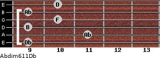 Abdim6/11/Db for guitar on frets 9, 11, 9, 10, 9, 10