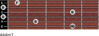 Abdim7 for guitar on frets 4, 2, 0, 4, 0, 1