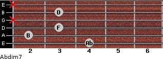 Abdim7 for guitar on frets 4, 2, 3, x, 3, x