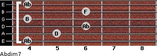 Abdim7 for guitar on frets 4, 5, 6, 4, 6, 4