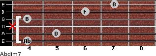 Abdim7 for guitar on frets 4, 5, x, 4, 6, 7