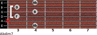 Abdim7 for guitar on frets 4, x, 3, 4, 3, 4