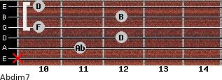 Abdim7 for guitar on frets x, 11, 12, 10, 12, 10