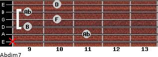 Abdim7 for guitar on frets x, 11, 9, 10, 9, 10