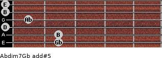 Abdim7/Gb add(#5) guitar chord