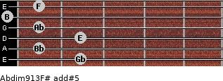Abdim9/13/F# add(#5) guitar chord