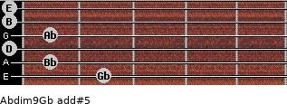 Abdim9/Gb add(#5) guitar chord