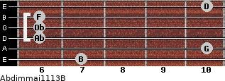 Abdim(maj11/13)/B for guitar on frets 7, 10, 6, 6, 6, 10