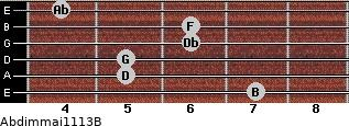 Abdim(maj11/13)/B for guitar on frets 7, 5, 5, 6, 6, 4
