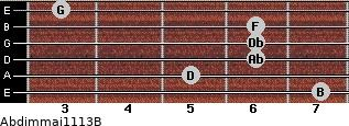Abdim(maj11/13)/B for guitar on frets 7, 5, 6, 6, 6, 3