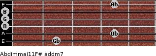 Abdim(maj11)/F# add(m7) guitar chord
