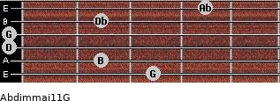 Abdim(maj11)/G for guitar on frets 3, 2, 0, 0, 2, 4