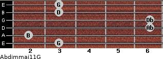 Abdim(maj11)/G for guitar on frets 3, 2, 6, 6, 3, 3