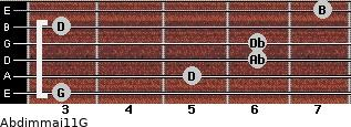 Abdim(maj11)/G for guitar on frets 3, 5, 6, 6, 3, 7