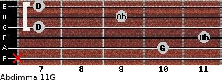 Abdim(maj11)/G for guitar on frets x, 10, 11, 7, 9, 7