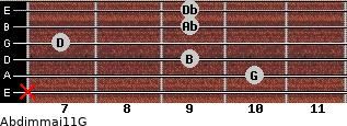 Abdim(maj11)/G for guitar on frets x, 10, 9, 7, 9, 9