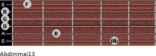 Abdim(maj13) for guitar on frets 4, 2, 0, 0, 0, 1