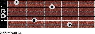 Abdim(maj13) for guitar on frets 4, 2, 0, 0, 3, 1