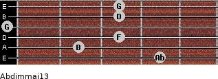 Abdim(maj13) for guitar on frets 4, 2, 3, 0, 3, 3